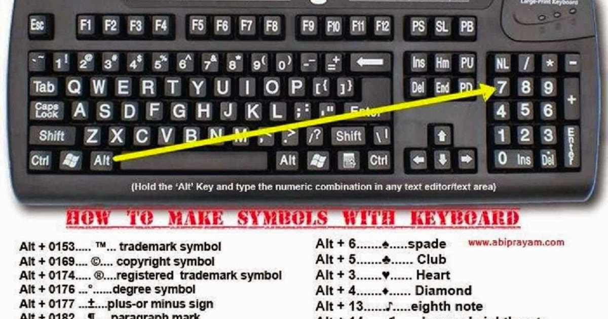 Electrical Engineering World How To Make Symbols With Keyboard