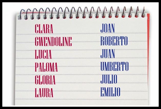 Nombres De Chicas A Las Bsquedas Que Ha Recibido Por Parte De Los Internautas Establecer Cules