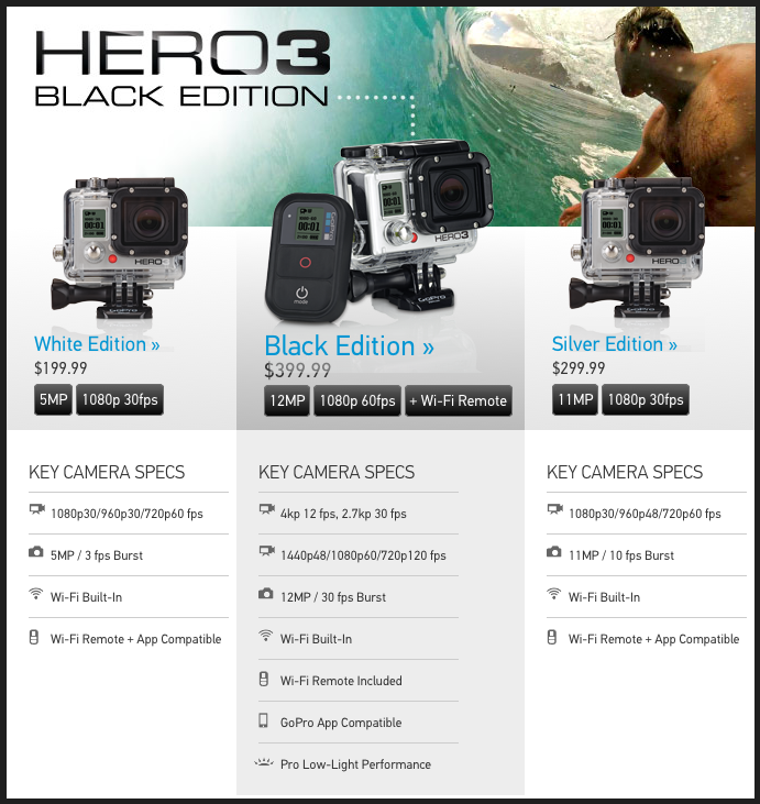 GoPro HD Hero 3  sc 1 st  Jacks Diving Locker & New GoPro HD Hero 3 (now taking orders) | Jacku0027s Diving Locker azcodes.com