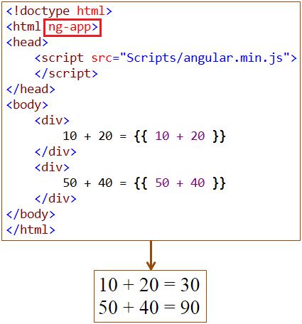 angularjs ng-app directive