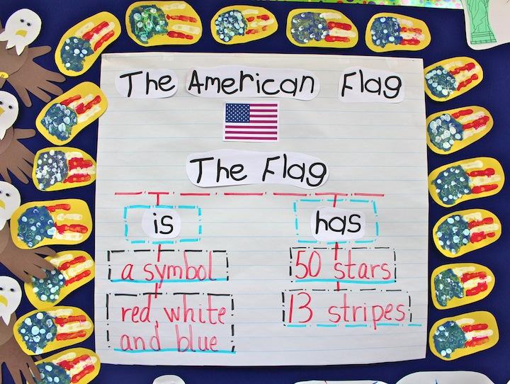 American Symbols For Kids Native American Symbols Eve Warren A