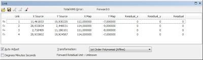 View Link Table seteleh Update Georeferencing