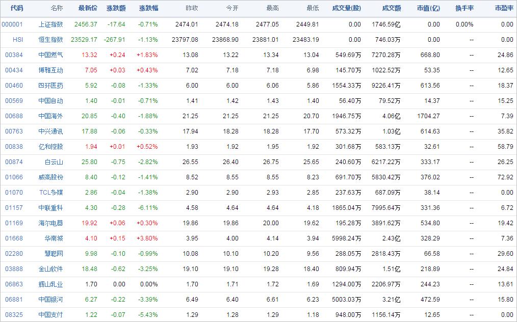 中国株コバンザメ投資ウォッチ銘柄watch20141118