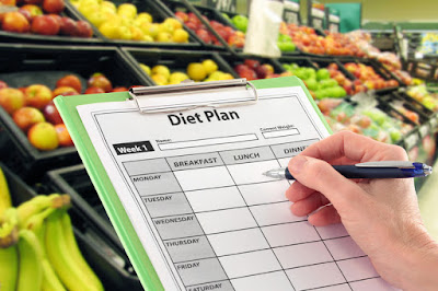 How to Create a Meal Plan to Lose Weight