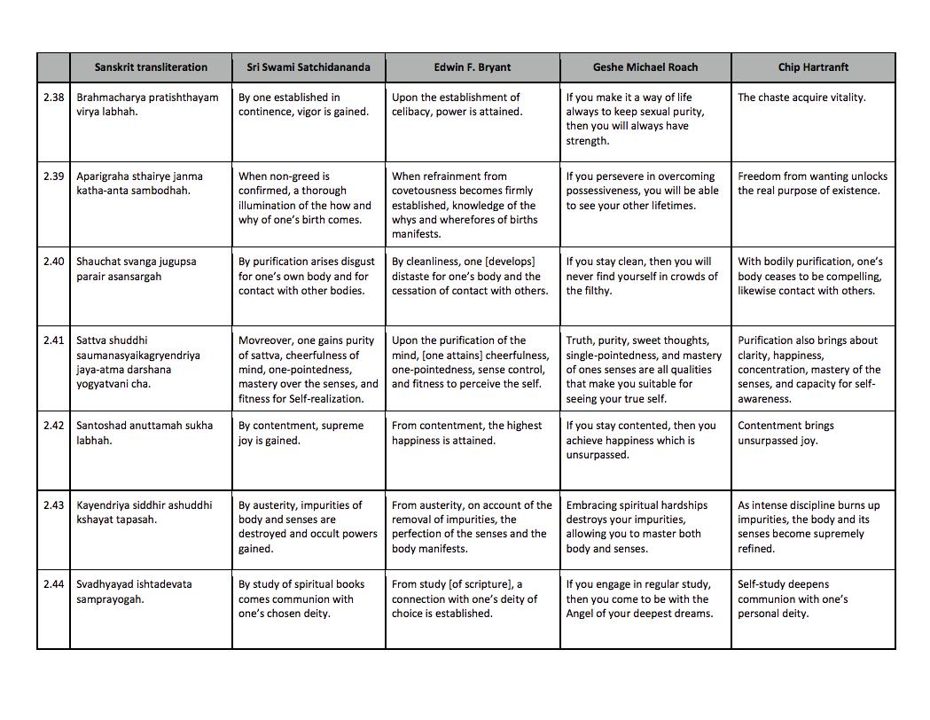 basic tenets of marxism pdf