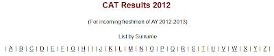 BPSU CAT Result 2012 2013
