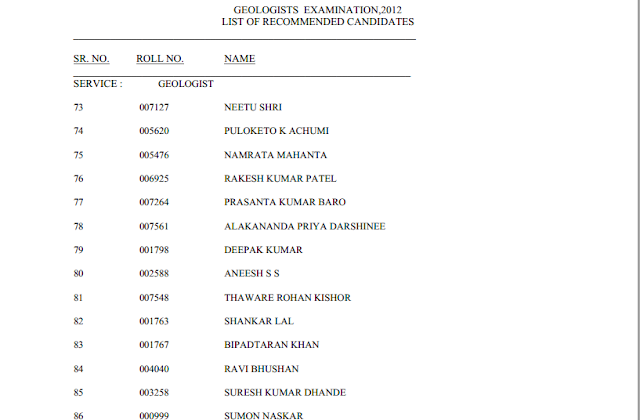 Merit List of Candidates Selected Candidates for Geologists
