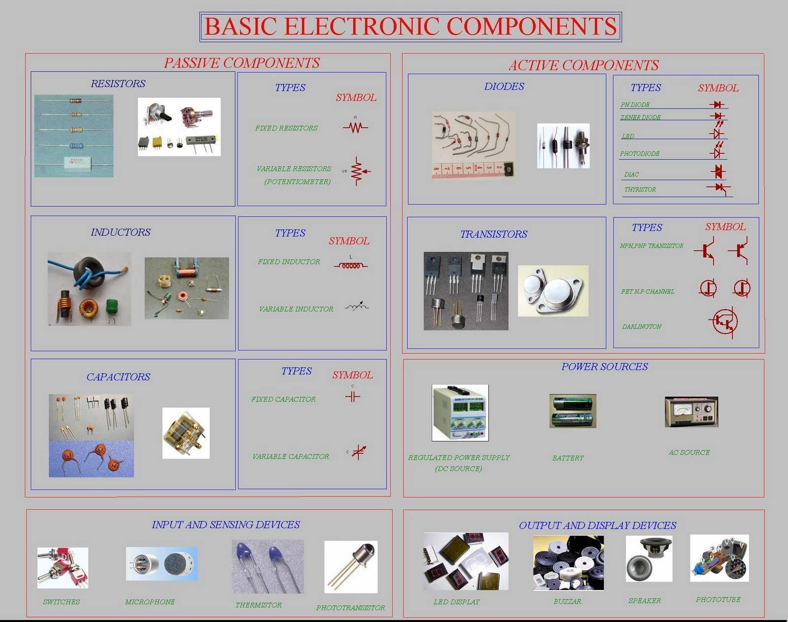 electronic components Buy electronic parts at online components store, an authorized online electronic components distributor which caters to all your electronic supply needs.