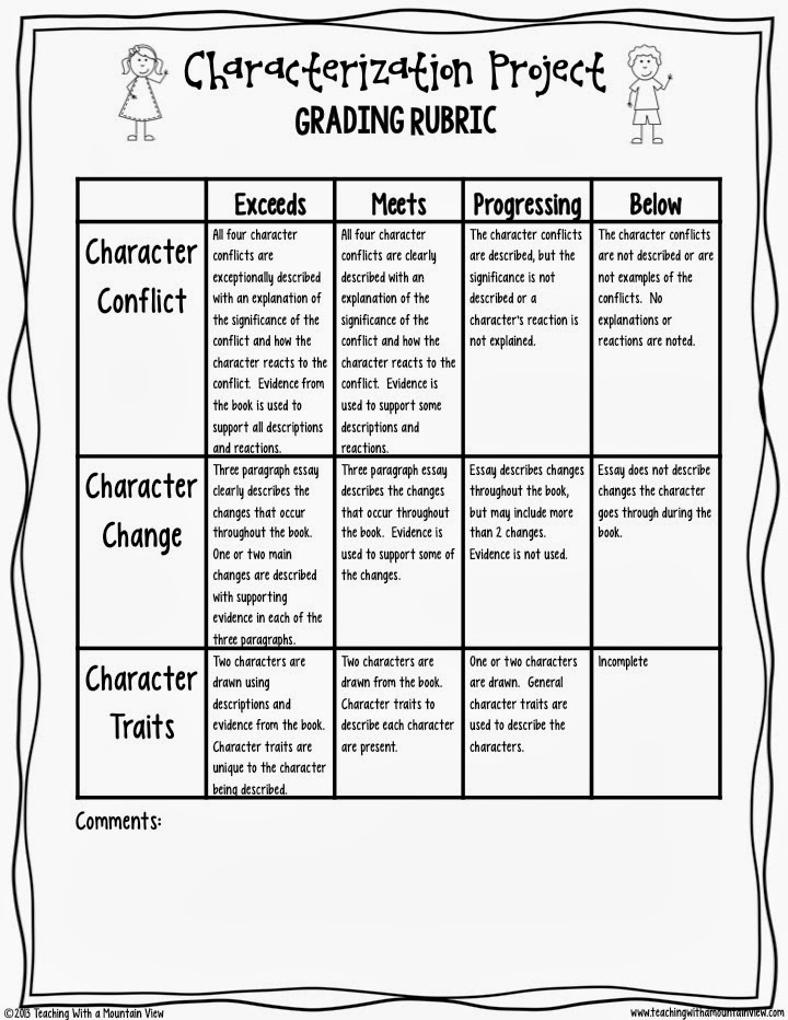 character trait essay rubric Mrs barnett introduction has an attention grabber _____ of 5 has a thesis statement _____ of 10 lists name of character and author _____ of 5.