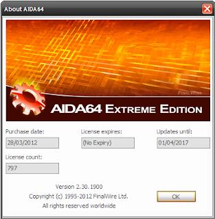 AIDA64 Extreme Edition v2.30.1900