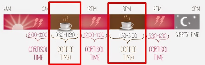 melayu, miskin, gaji 6 angka, premium beautiful, jom bangkok, byrawlins, gemuk, tekanan, obesiti, set kurus bajet, pbwonders, mineral coffee