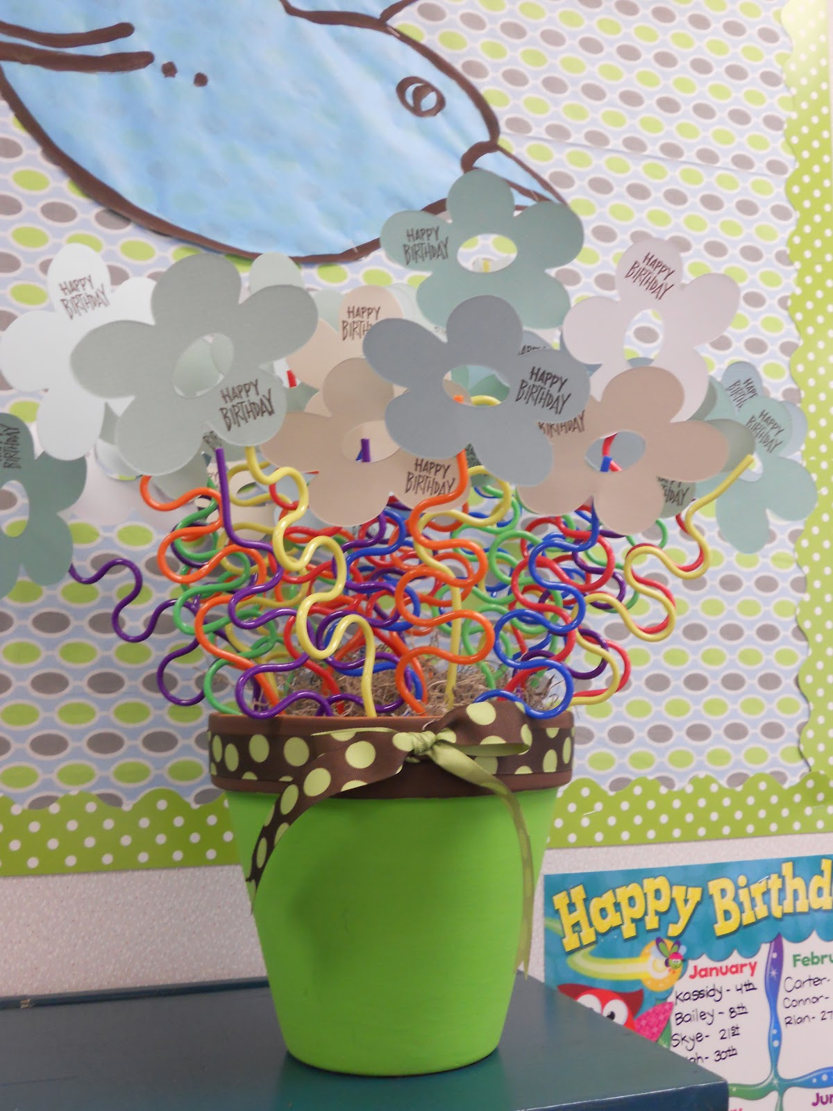 Classroom Treat Ideas ~ Classroom birthday treat ideas just b use