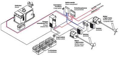 Marine Engineering Marine Electrotechnology
