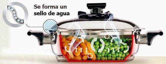 Utensilios de cocina rena ware per marzo 2015 for Precios de utensilios de cocina rena ware
