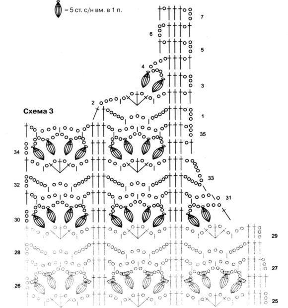 Схема вязания ажурная кофта спицами для девочки