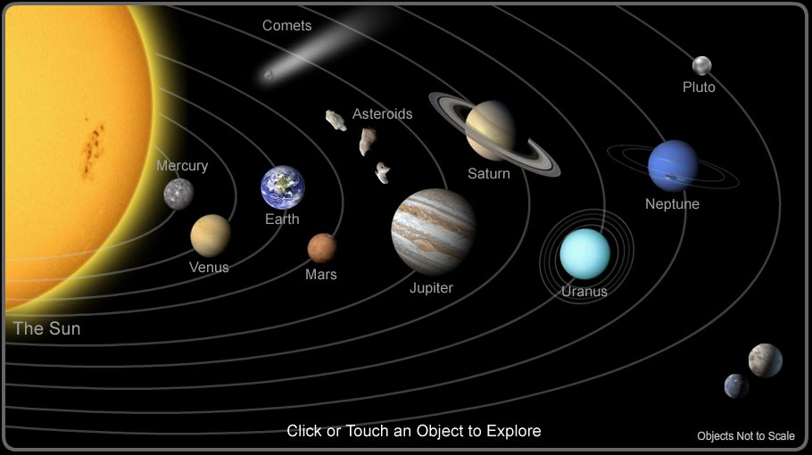 pictures of the solar system in order from the sun - photo #15