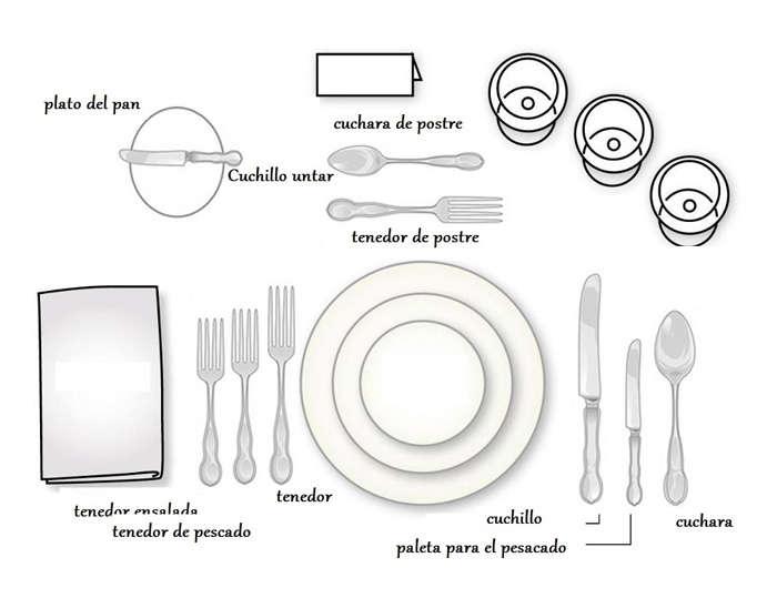 Tips etiqueta en mesa beverly for Clases de cuchillos de mesa