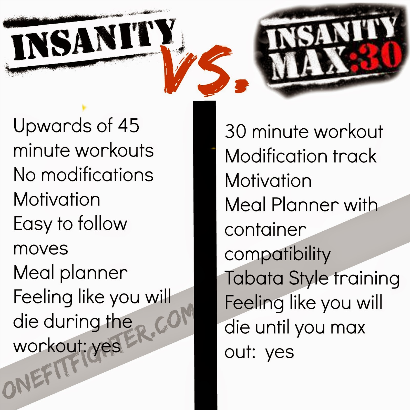 insanity vs. max30, new shaun t workout