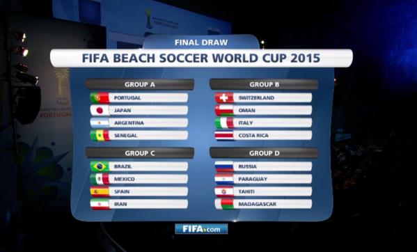 Grupos Mundial Fútbol Playa 2015
