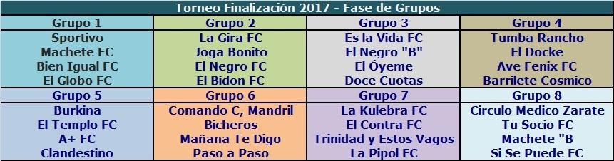 Los Grupos del Clausura