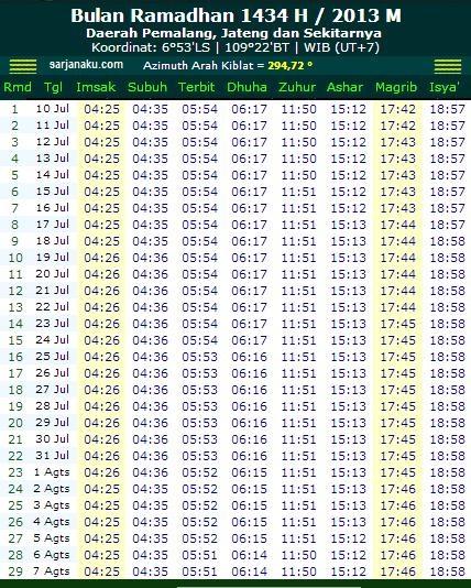 Jadwal Imsakiyah Pemalang Jawa Tengah