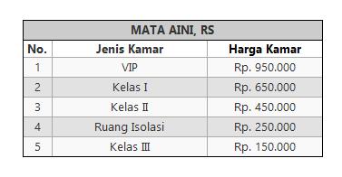 Tarif Rawat Inap  RS MATA AINI Jakarta