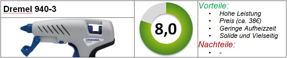 Dremel 940-3 Test Heißklebepistole Vergleich