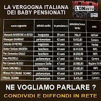 Pensioni d'oro da 90.000€ ed oltre 500.000 baby pensionati: una storia italiana