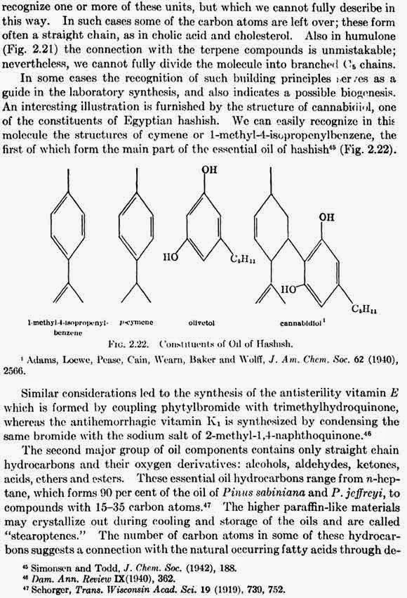 Constituents of Oil of Hashish.