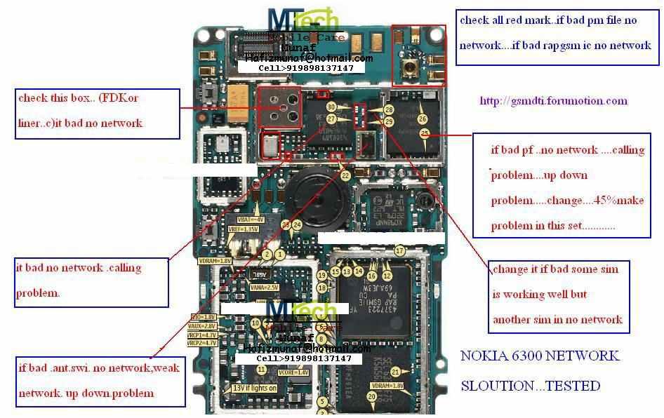 switch jumper,3220 Network problem, 3220 No network, 3220,nokia