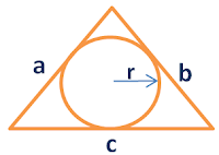 area of a triangle in a circle inscribing it