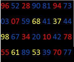 Prediksi Nomor Togel Oleh Hamzah Hidayatullah