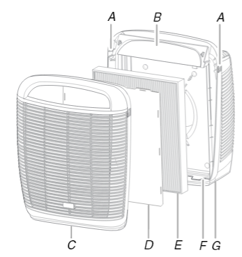 Whirlpool Air Cleaner WP-AP510