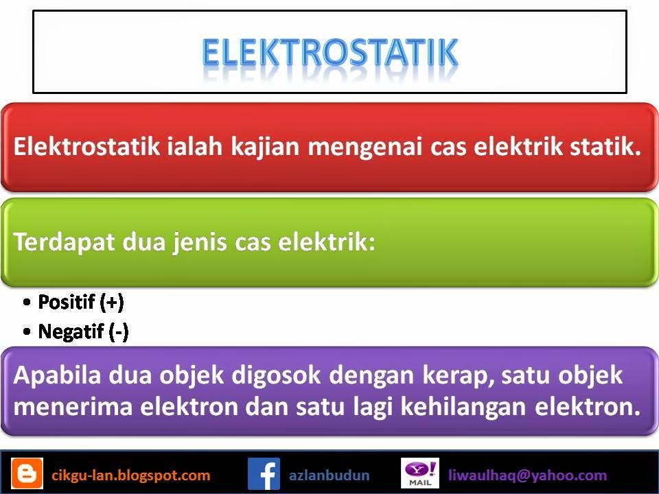 Bab 7 Keelektrikan Dan Kemagnetan