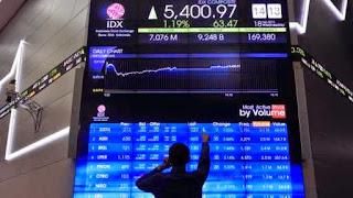 Cara Berinvestasi Saham Di BEI/Bursa Efek