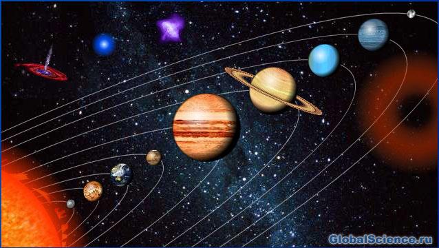 Що таке парад планет