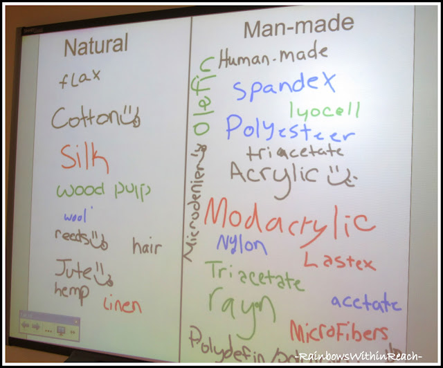 photo of: Art Room Smart Board Lesson on Fibers (via Art Room RoundUP from RainbowsWithinReach)