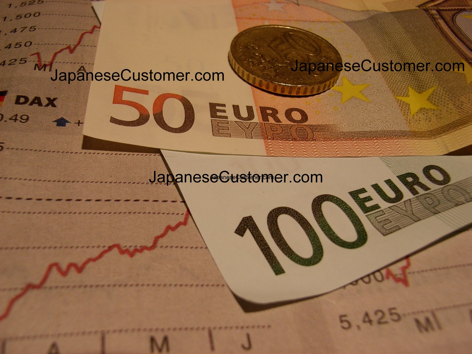 economic currency markets www.japanesecustomer.com