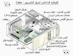 أقسام مكونات الوحدة المركزية للحاسوب
