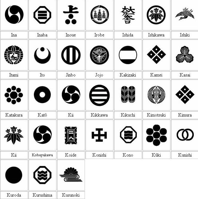 The Japanese Heraldic Symbols