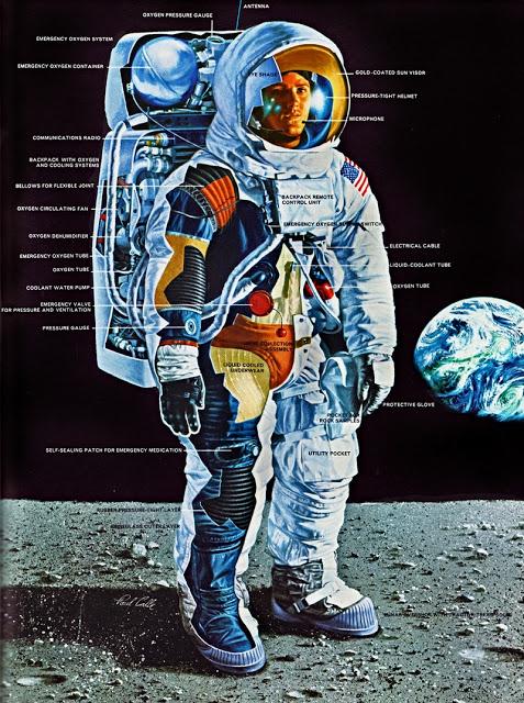 Fakta Pentingnya Baju Astronot di Ruang Angkasa, Baju astronot desain keren berteknologi warna yang putih punya NASA di ruang angkasa.