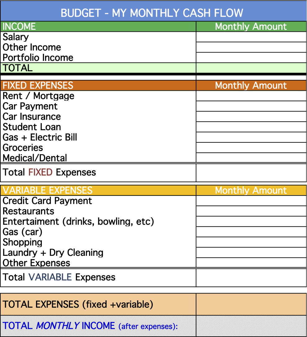Simple Monthly Budget Blank Template