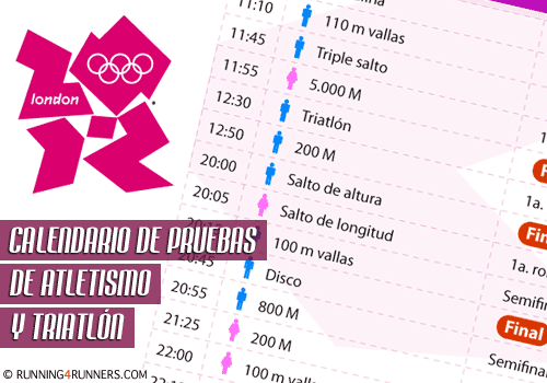 JJOO Londres 2012 - Calendario Atletismo
