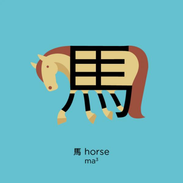 """Caracter chino para representar a """"caballo"""""""