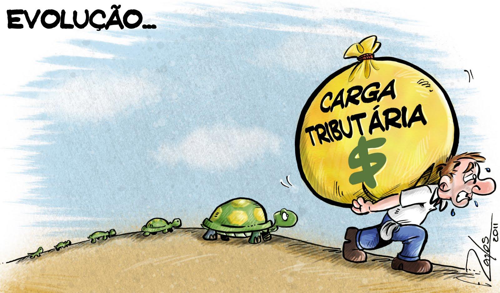 G20: Brasil é o país onde os mais ricos pagam menos impostos