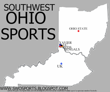 SouthWest Ohio Sports