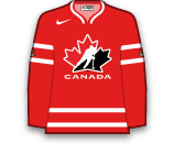 WJC: Hockey Canada Compiling The Invite List