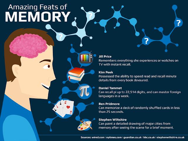 Photographic Memory Self Hypnosis MP3 - Hypnotic World