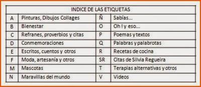CONTENIDO DE LAS ETIQUETAS