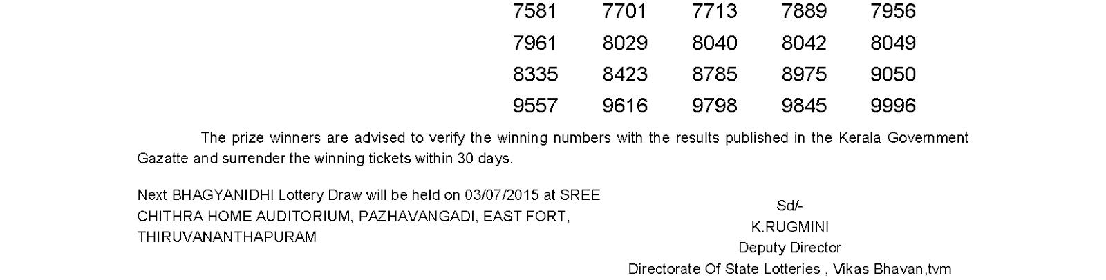 BHAGYANIDHI Lottery BN 194 Result 26-6-2015